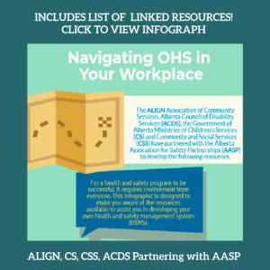 Poster for Navigating OHS Infographic